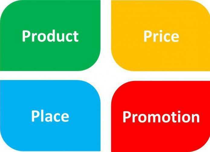 Маркетинг-микс - это... Маркетинговая теория, методы стимулирования сбыта