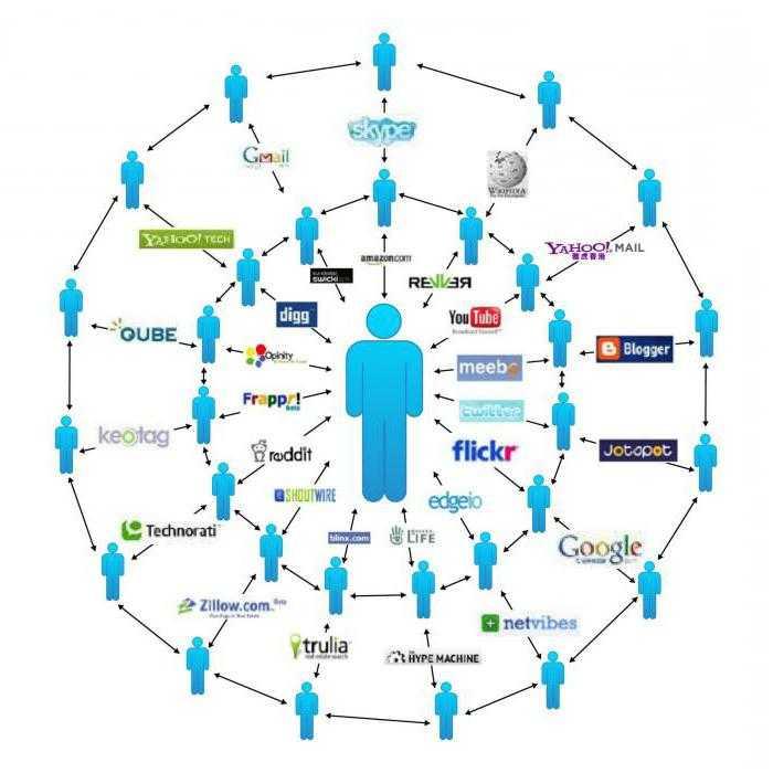 Скрытый маркетинг: понятие, примеры, результаты