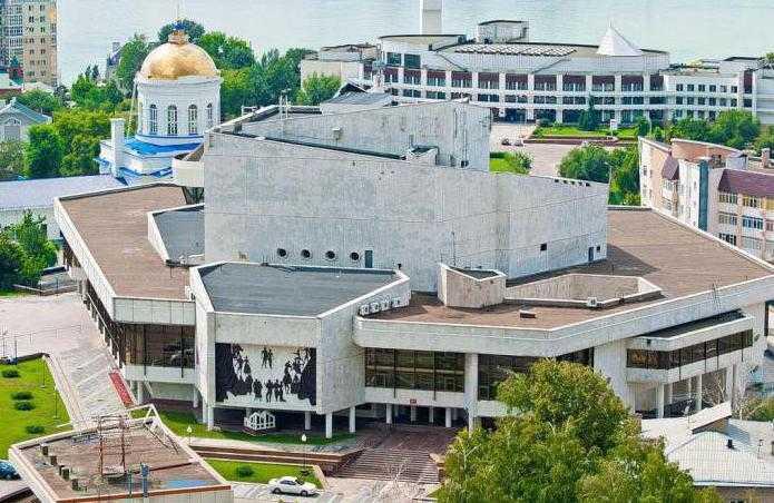 Дворец детей и юношества в Воронеже: фото, кружки и секции, адрес