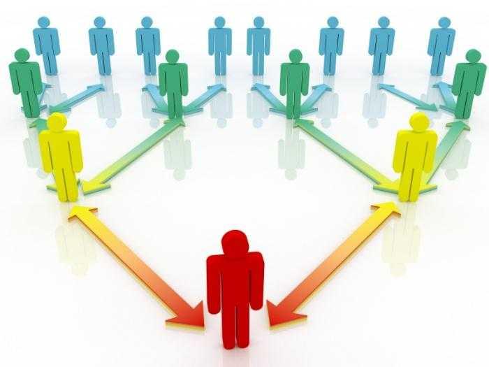 Лид – это обратная связь от потенциального клиента