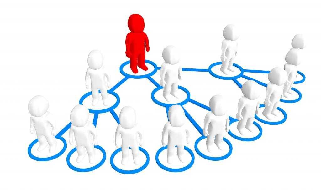 Современные маркетинговые технологии: описание, особенности и виды