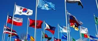 Культурные конфликты: определение, виды причины и способы урегулирования
