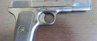 """Травматический пистолет ТТ """"Лидер"""" 10х32: отзывы, описание, характеристики, производитель"""